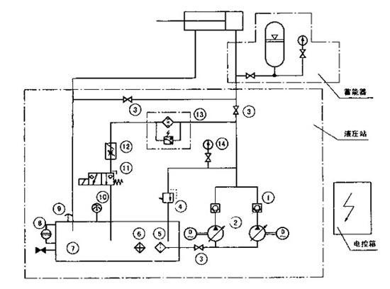 10mm 油箱容积 130l 电加热器功率 ac220v,1kw 电机功率 ac380v,370w
